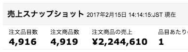古本せどり・売上224万円.PNG